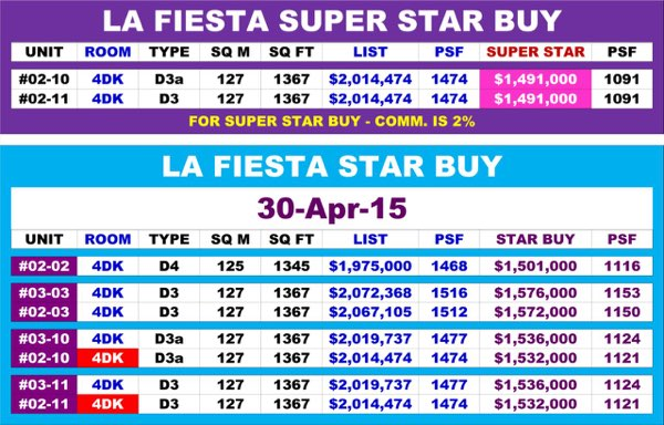 la-fiesta-new-condo-price