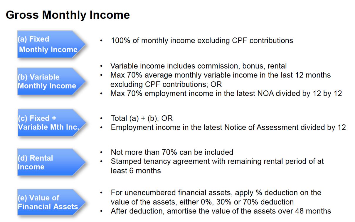 hbs case fixed income valuation