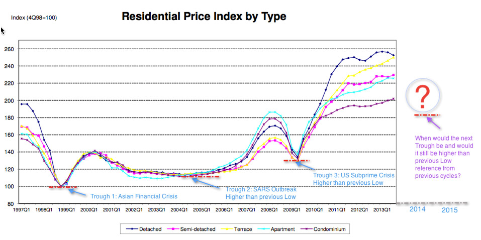 residential-price-index2