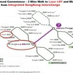 Rivertrees-Residences-Layar-LRT-Sengkang-MRT