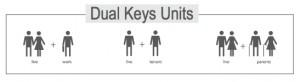 Trilive New Launch Dual Key Units