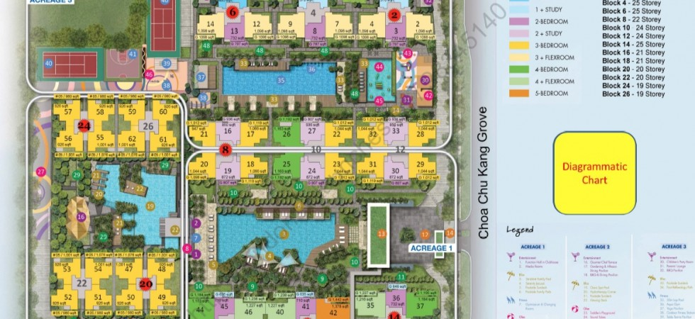 Sol-Acres-EC-at-CCK-site-plan