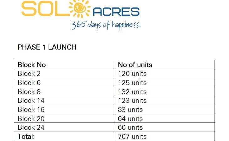 Sol-Acres-EC-Phase-1-launch